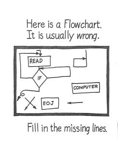 1-flowchart-datamation